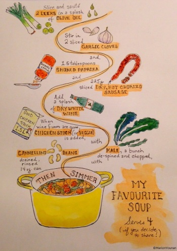 Assignment - Illustrated Recipe